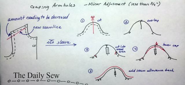 armhole adjustment sketch 2